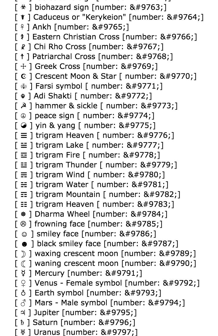 Asci symbol codes design kink tools pinterest an ascii symbol reference table by ed lazor biocorpaavc Choice Image