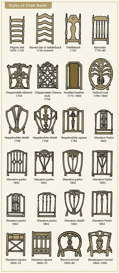 Chair Back Types