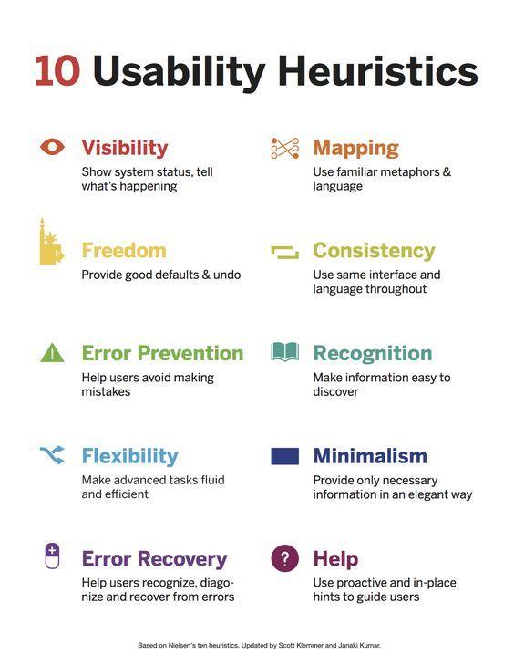 Heuristic Evaluation u2013 10 Usability Heuristics by Jacob Nielsen - software evaluation