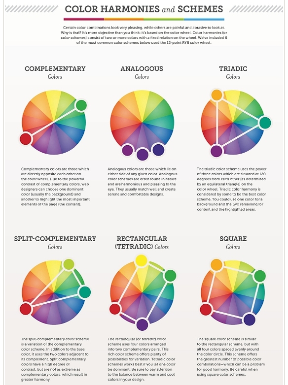 An easy to read diagram of different colour combinations ...