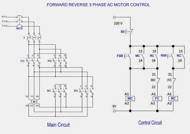Forward reverse 3 phase ac motor control star delta wiring for Forward reverse dc motor control circuit