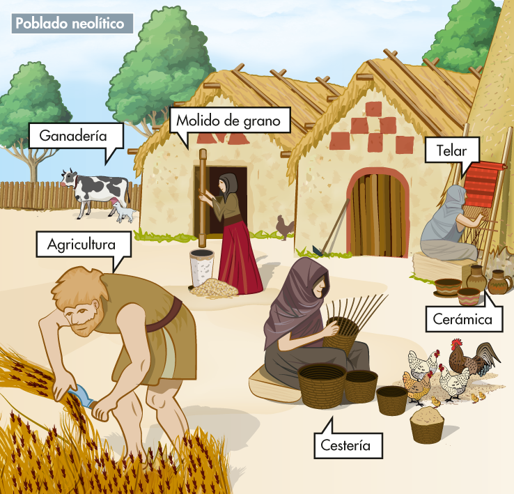 Forma de vida y oficios en un poblado neolítico