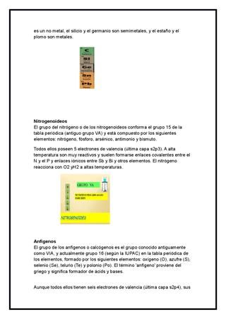 Propiedades y caracteristicas de cada grupo de la tabla periodica ...