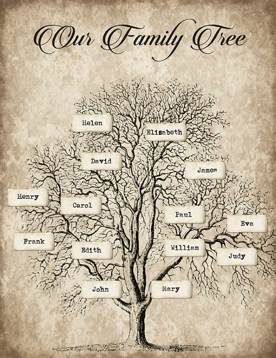 Paper Craft Custom Diy Family Tree Instant Download Printable