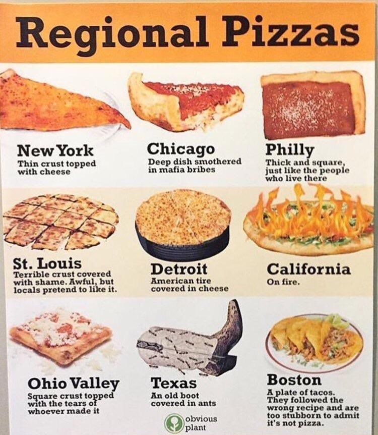 Quick Guide To Regional Pizzas Https I Redd It 20bc2yahn3h11 Jpg Thin Crust Pizzas Food