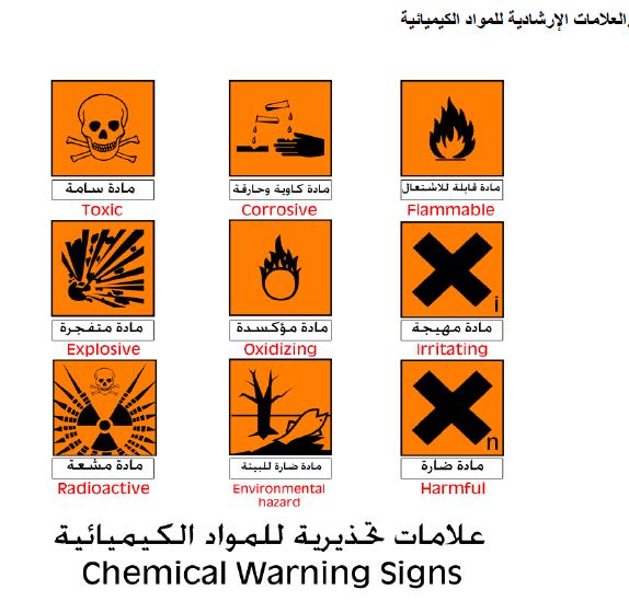 قواعد السلامة في المعامل الكيميائية تعرف على علم الكيمياء Iphone Wallpaper Cards Blog Posts