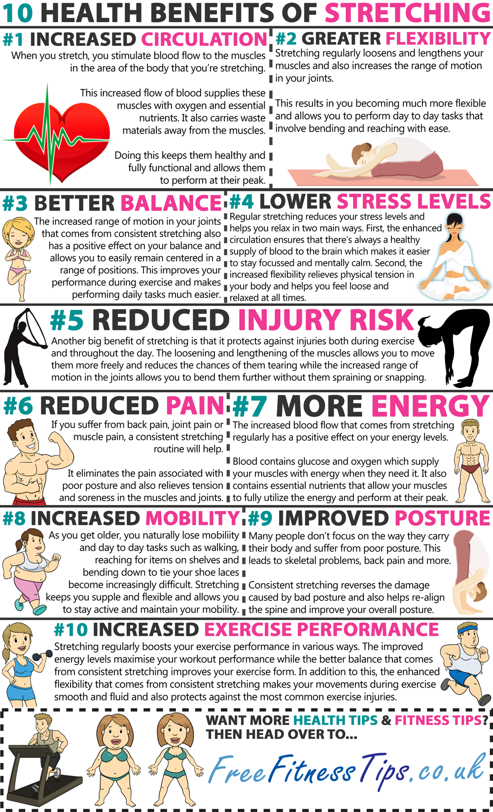 Stretching Can Benefit Your Health Tremendously - Infographic