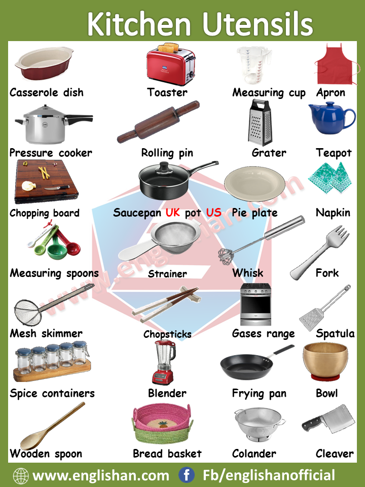 Kitchen Utensils Vocabulary With Images And Flashcards English Vocabulary Words Vocabulary Learn English