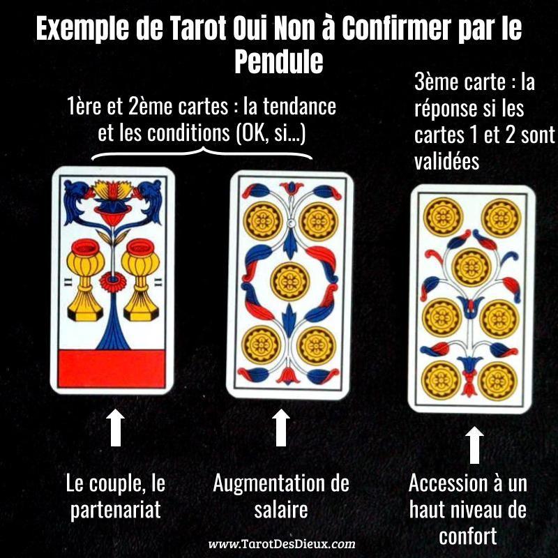 tirage carte oui non Comment Rendre Plus Fiable Le Tarot Oui Non Avec Un Pendule en