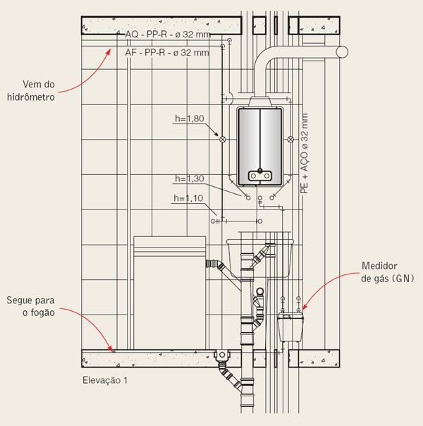 altura instalação tanque lavar roupa - Pesquisa Google | house info ...