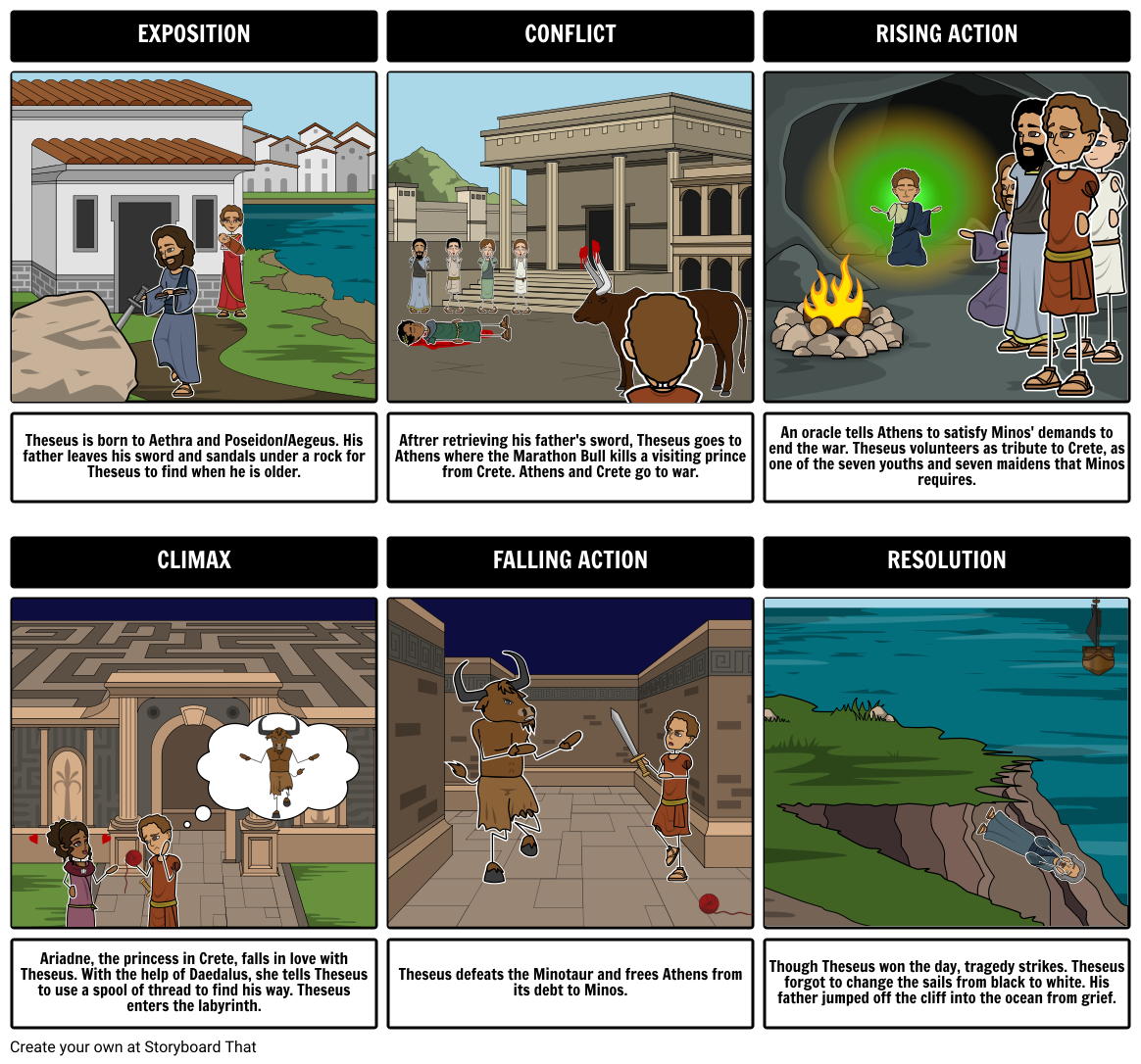 Theseus And The Minotaur Plot Diagram Storyboard Plot