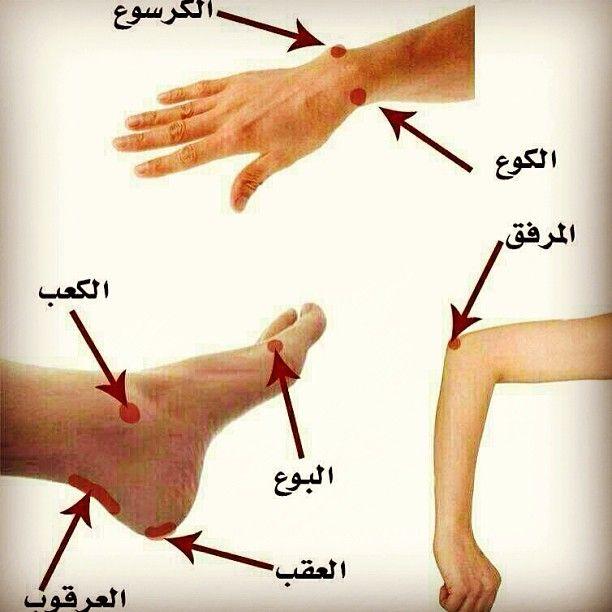 علي ناصر النعيمي On Instagram تعرف على كوعك و بوعك وأخيرا فهمنا Movie Posters Knowledge Movies
