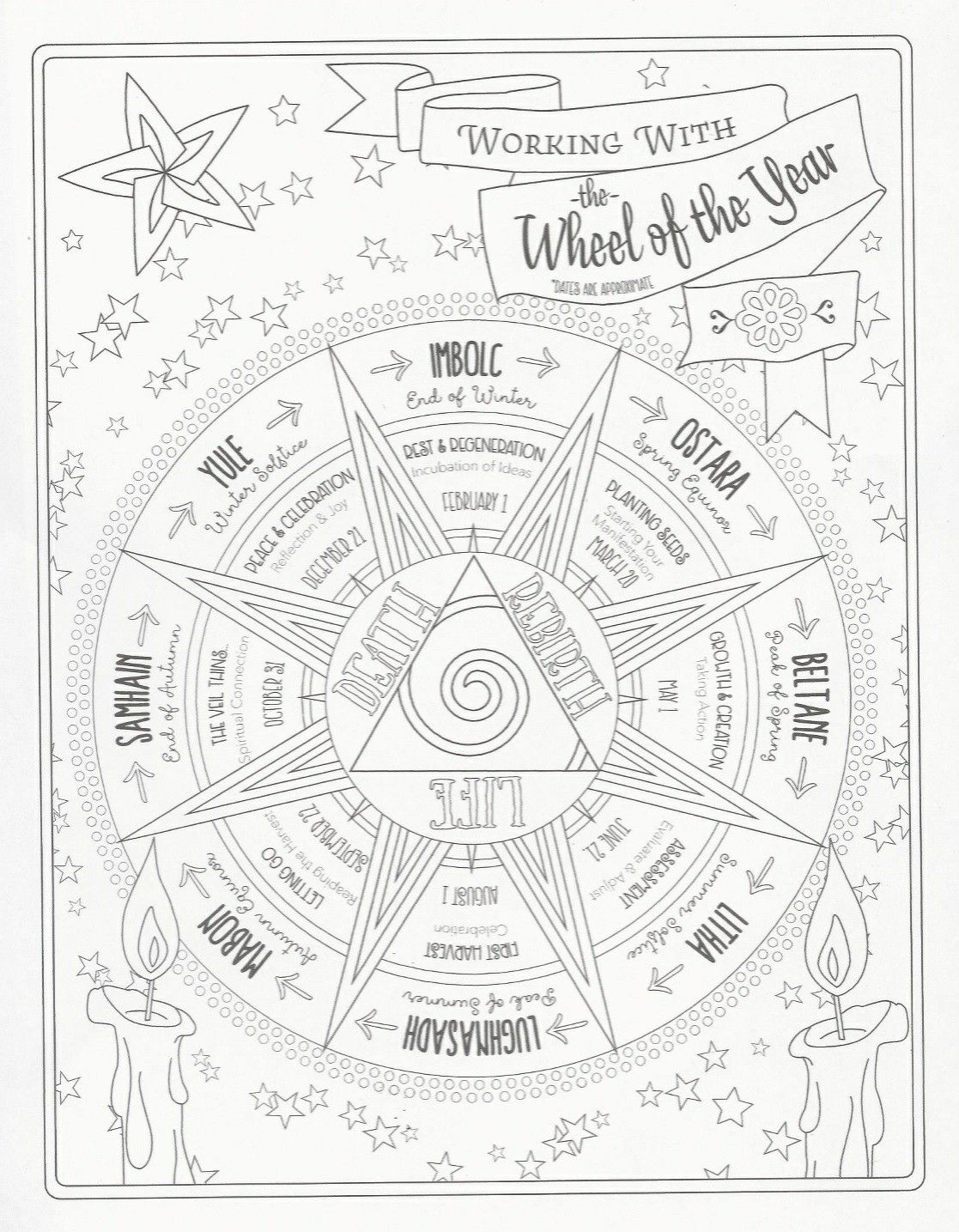 Wheel of the year coloring page coloring pages pinterest