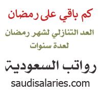 كم باقي على رمضان كم يوم باقي على رمضان العد التنازلي لرمضان كم باقي على شهر رمضان عداد رمضان المتبقي على رمضان In 2021 Math Arabic Calligraphy Calligraphy