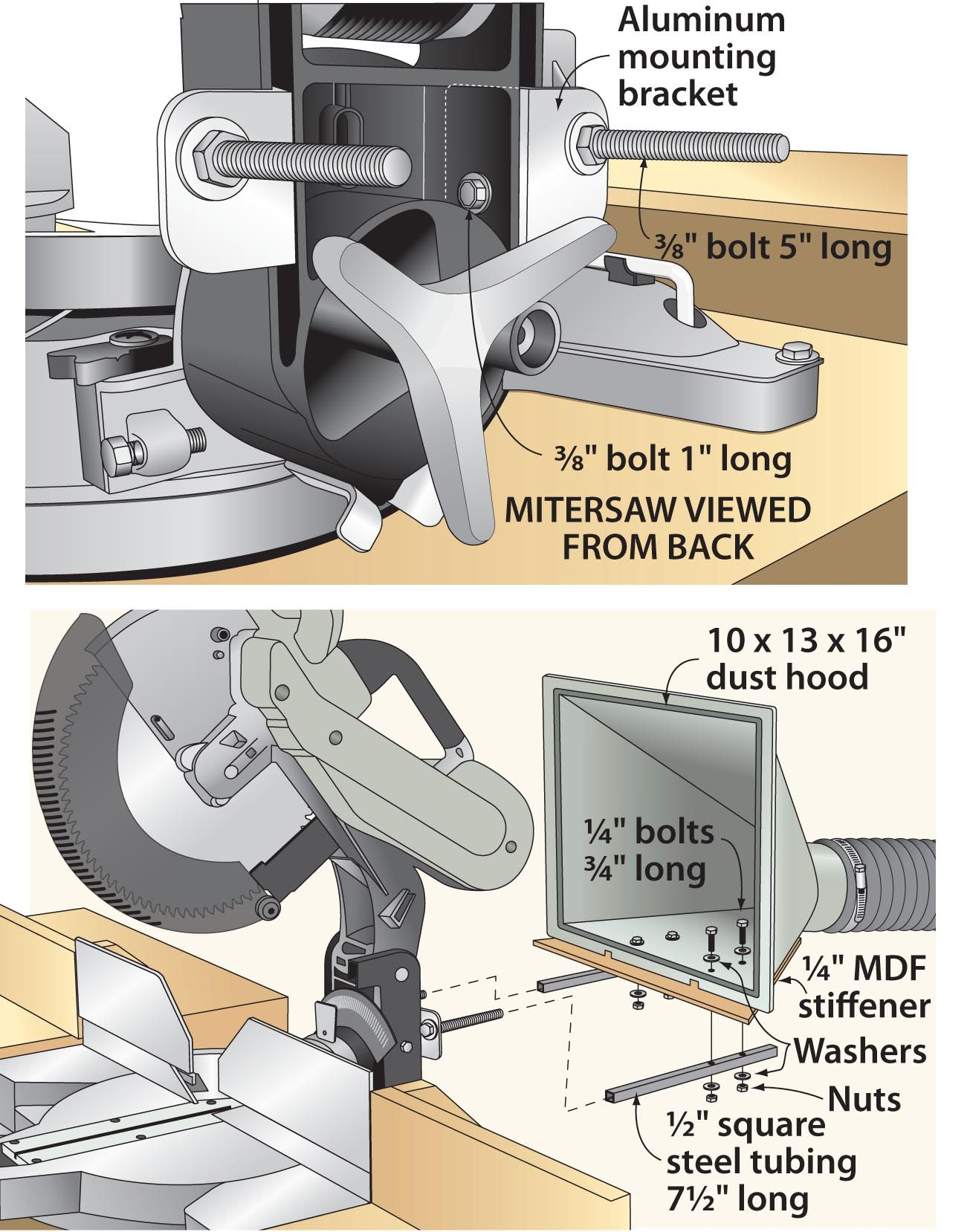 Dust Hood Has Big Appetite And A Mouth To Match Shop Dust Collection Dust Collection Mitre Saw Dust Collection