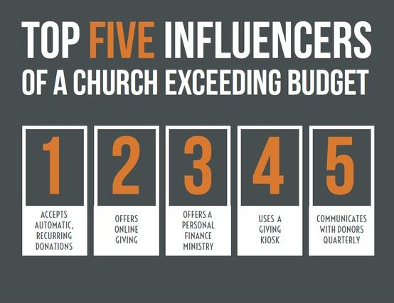 Top Five Influences Of A Church Exceeding Budget Thank You Giving