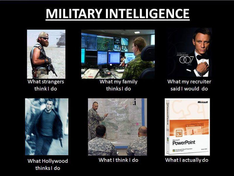 military intelligence Military jokes, Military memes
