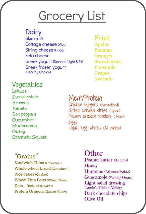 sample grocery list