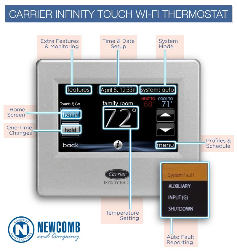 Carrier Infinity Touch Wi-Fi Programmable Thermostat Walkthrough - Blog | #hvac #summer #hot #DIY
