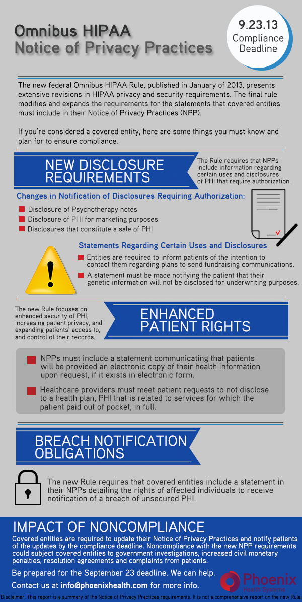 Impact Of Omnibus Hipaa On Notice Of Privacy Practices  Omnibus