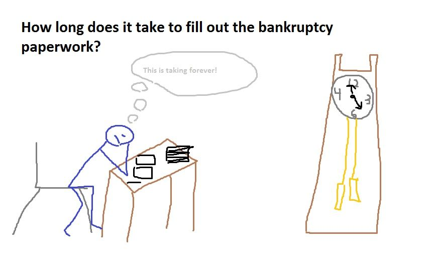 How long does it take to file bankruptcy in florida