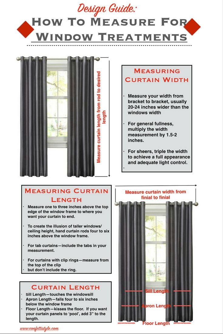 Design Guide Curtains 101 Measuring Curtains Curtains Design Guide