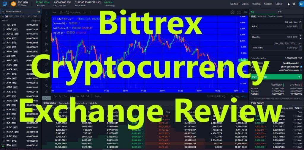 us bitcoin exchange recenzii