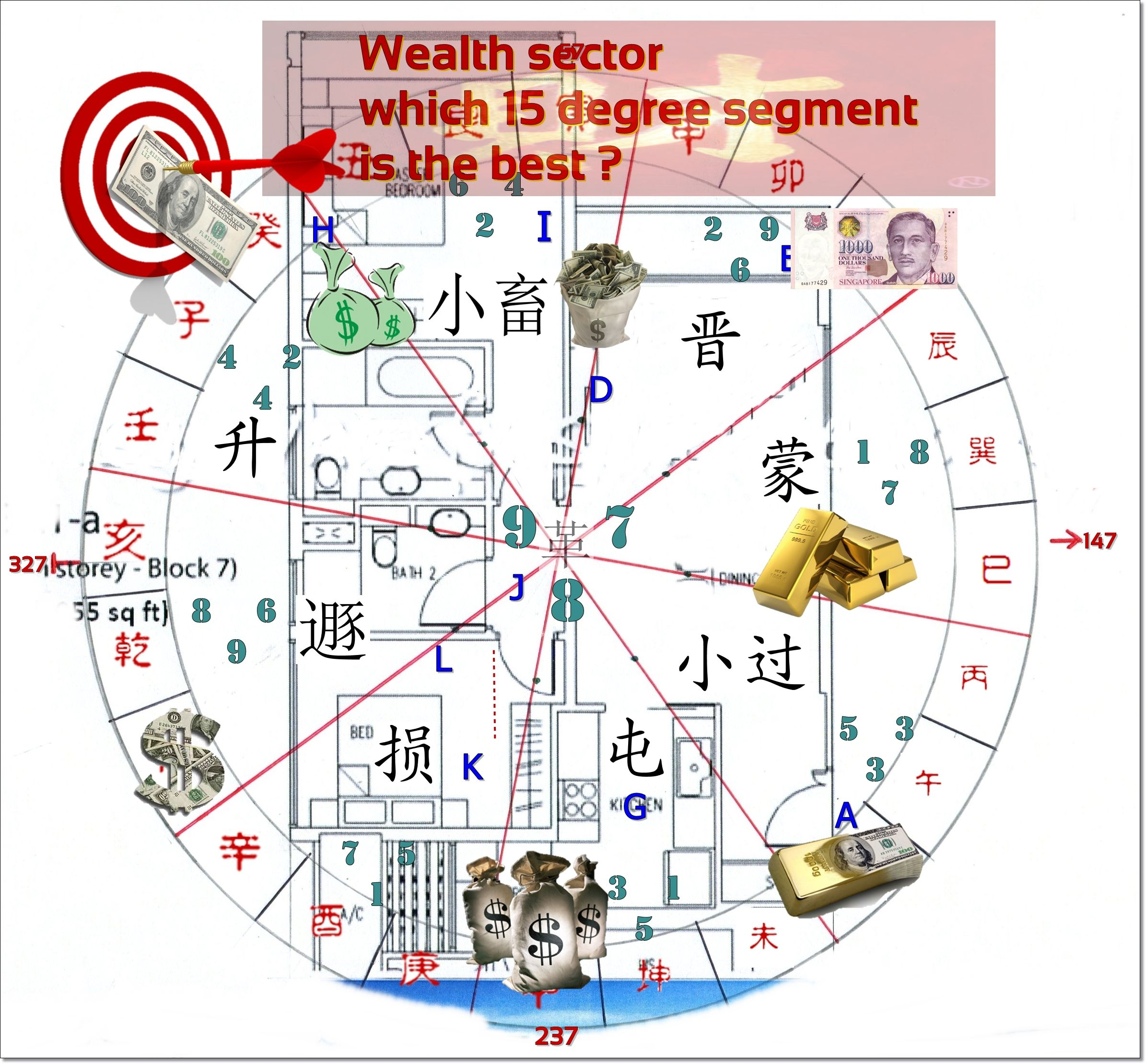 Pin By Fengshui Lawrence On Feng Shui Wealth Feng Shui Wealth Feng Shui Wealth