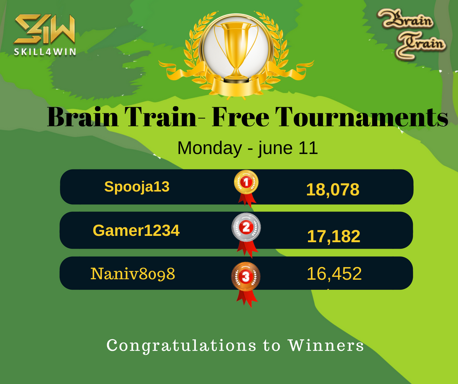 Yesterday Free Tournament Winners List congraluations