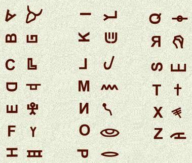 Ancient Hebrew Alphabet The Hebrew Origin Of The English Latin