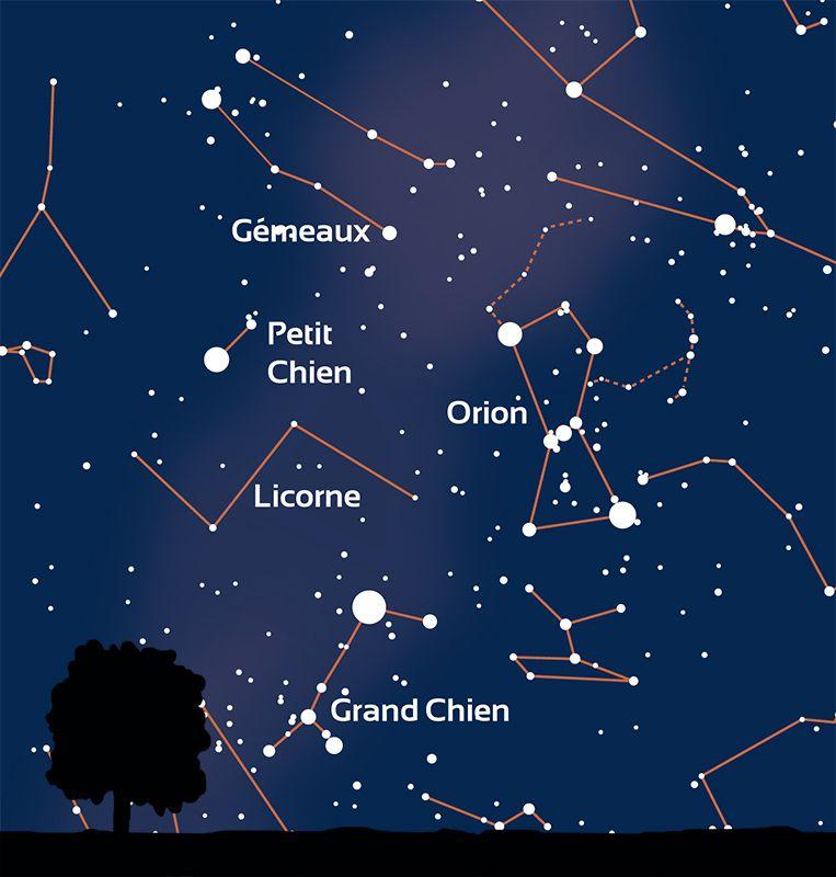 sans discussion la constellation d orion est la vedette des nuits d hiver le sablier form par. Black Bedroom Furniture Sets. Home Design Ideas