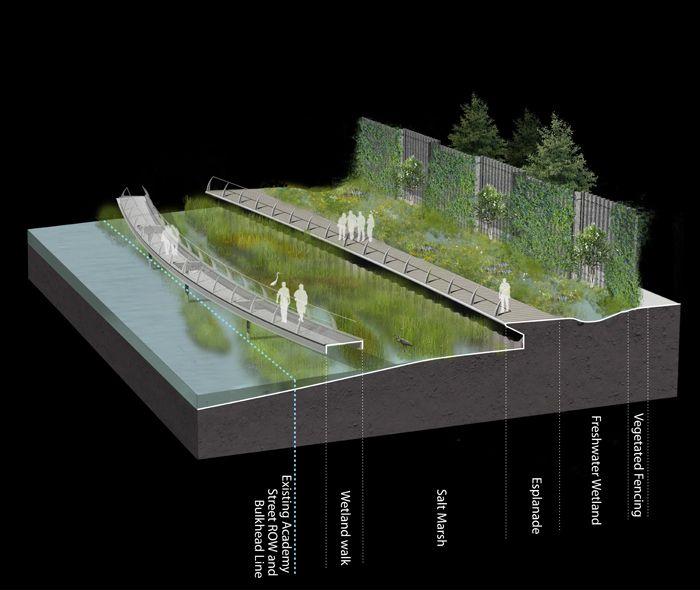 Wxy: WXY Architecture + Urban Design_ Sherman Creek Waterfront