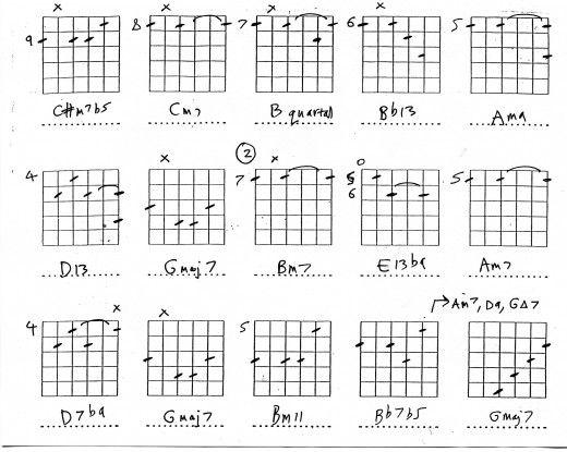 Jazz Guitar chords - intros | Jazz guitar chords, Jazz guitar and ...