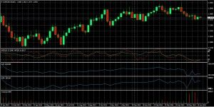 FOREX Weekly Forecast by Technical Analysis - http://klse.rajakamil.biz/2014/06/forex-weekly-forecast-by-technical-analysis/