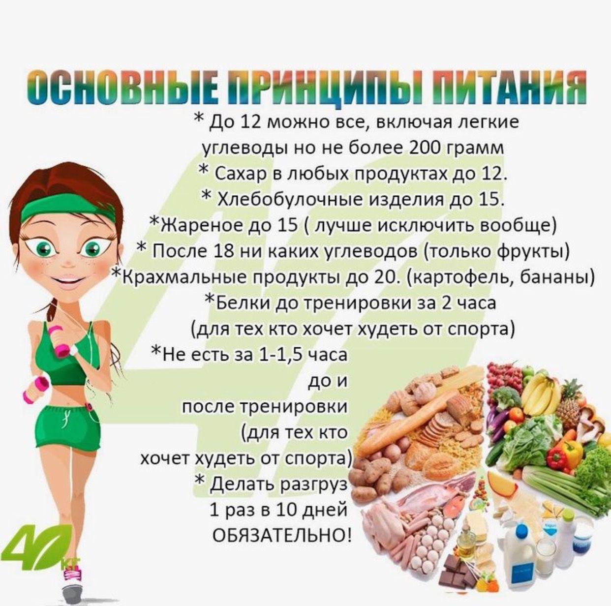 Список диет в картинках