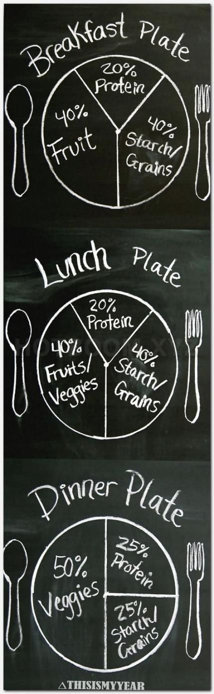 Fitness Motivacin Ideas Losing Weight Best Diet Plan 66+ Ideas #fitness #diet
