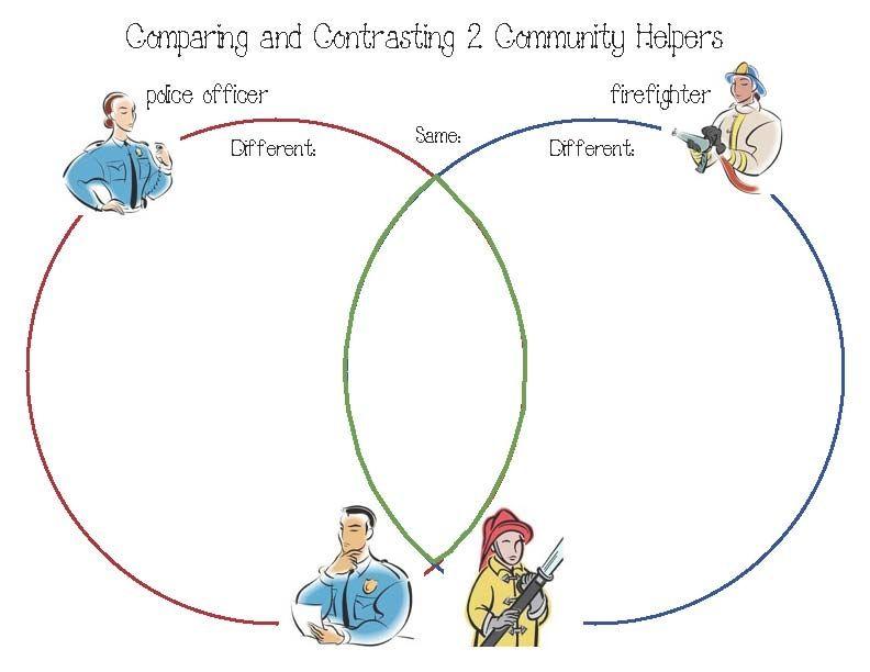 Community Helpers Venn Diagrams Community Helpers Venn Diagrams