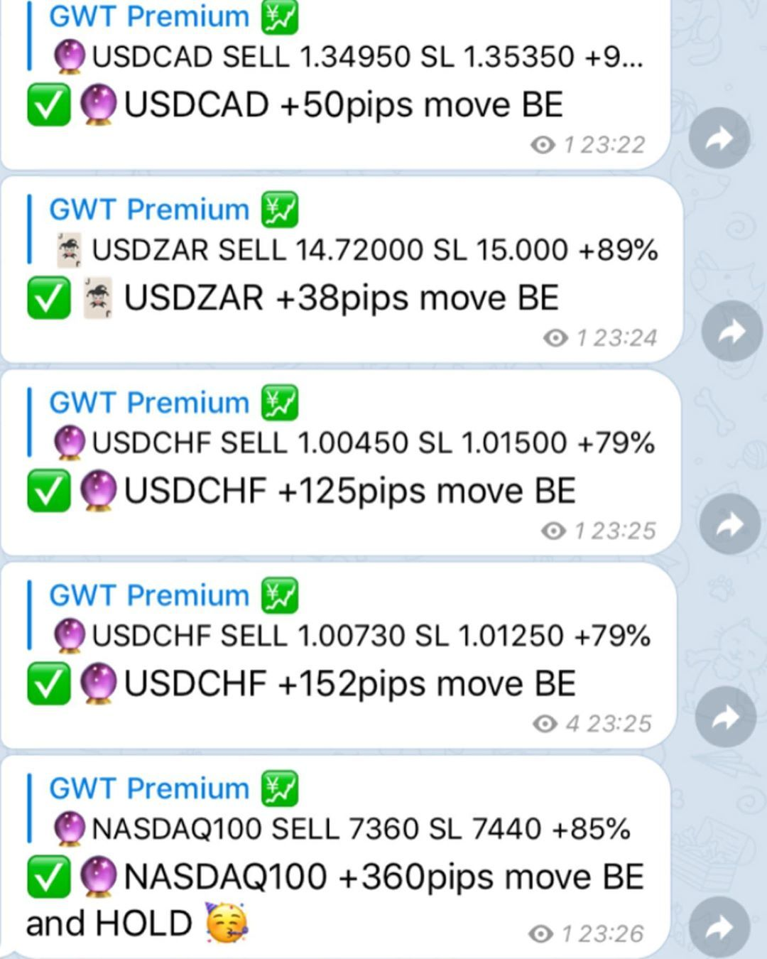 Today 1200pips In The Vip Channel Contact Goldwolftrader Gmail Com
