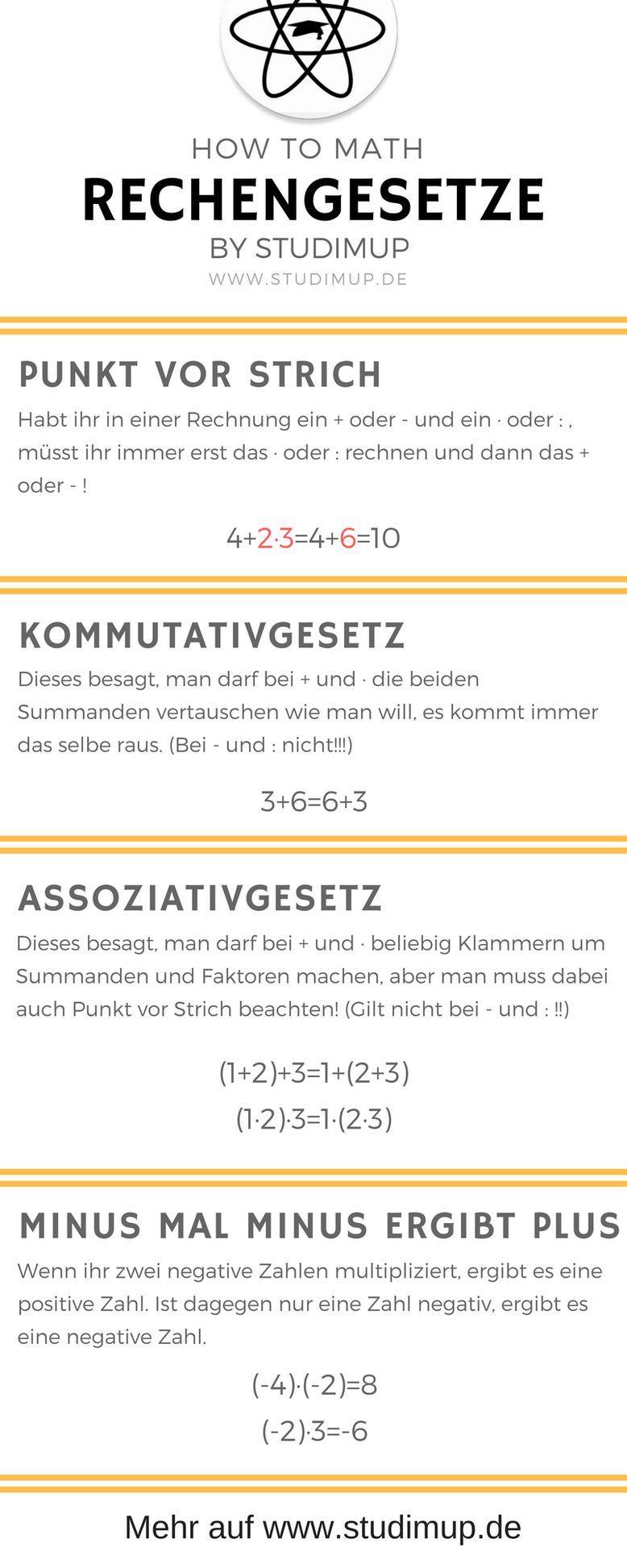 Die wichtigsten Rechengesetze in der Mathematik zusammengefasst in ...