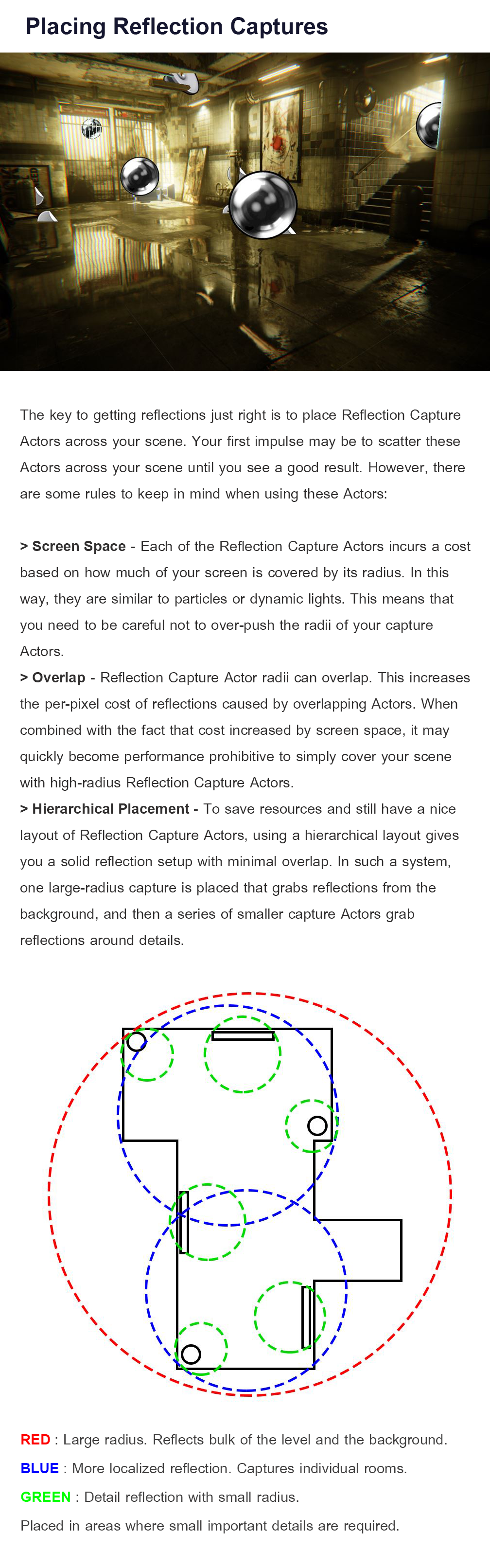 UE4, Placing Reflection Captures, Reflection Capture Actors