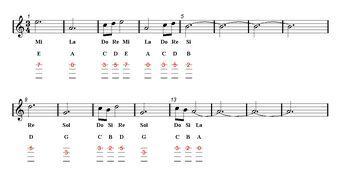 Game Of Thrones Theme Ukulele Tab Sheet Music Guitar Chords