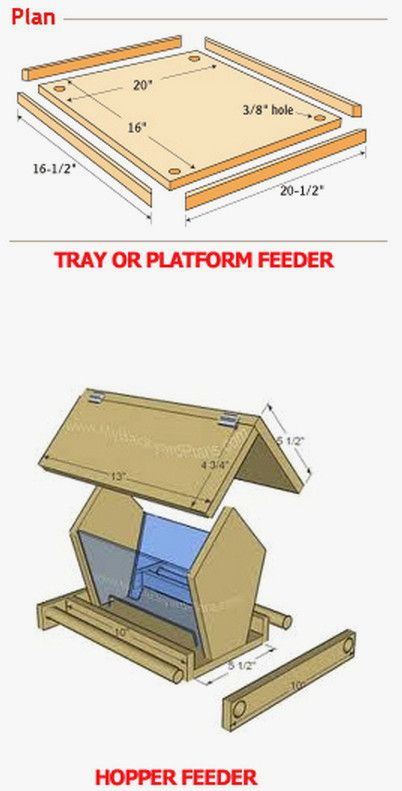 Free Birdhouse Plans for Cardinals Best Of Bird Feeder Plans for Cardinals How to attract Birds ...