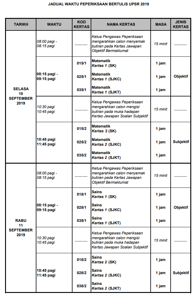 Jadual Peperiksaan Upsr 2019 Tahun 6
