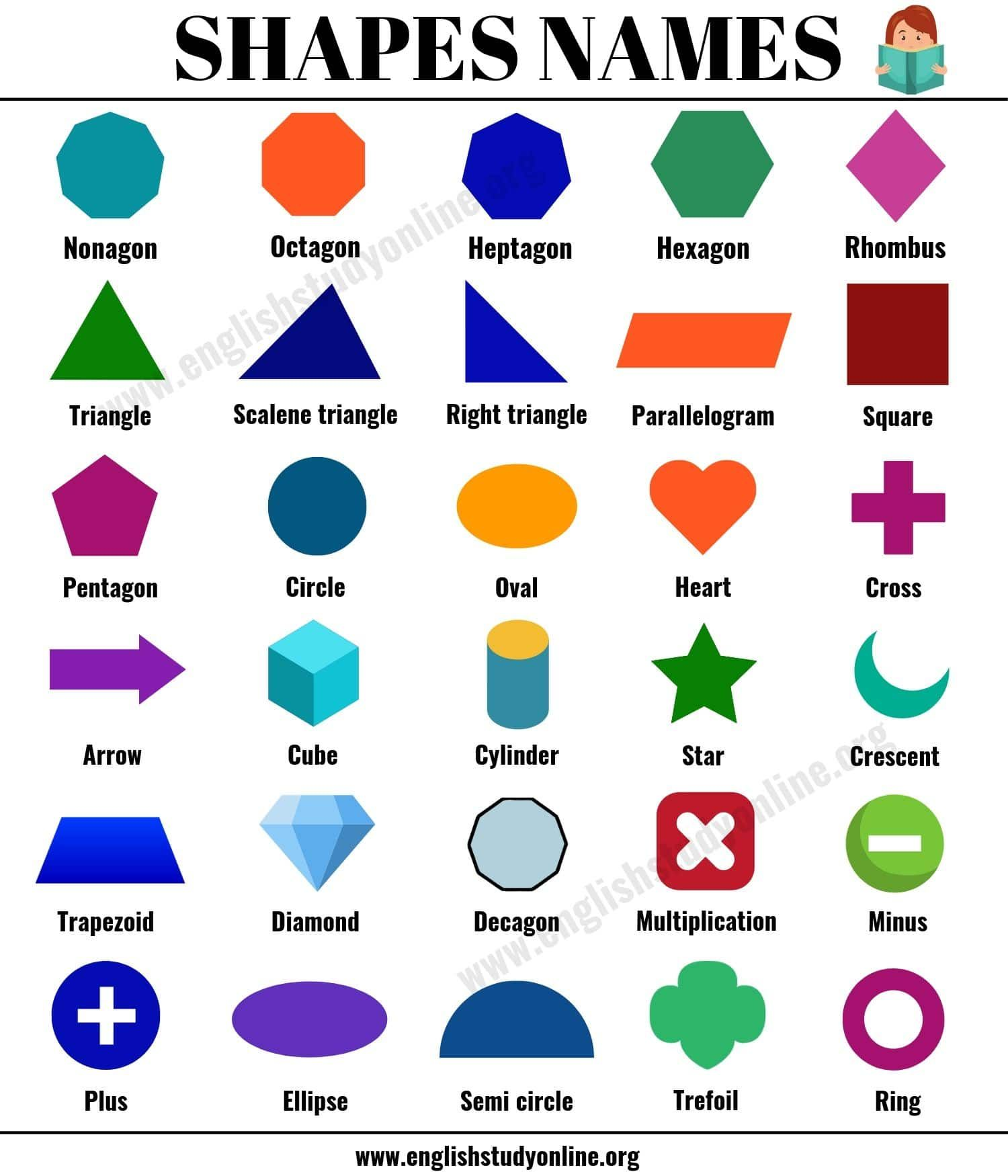 Shapes Names: 30 Popular Names of Shapes with ESL Image
