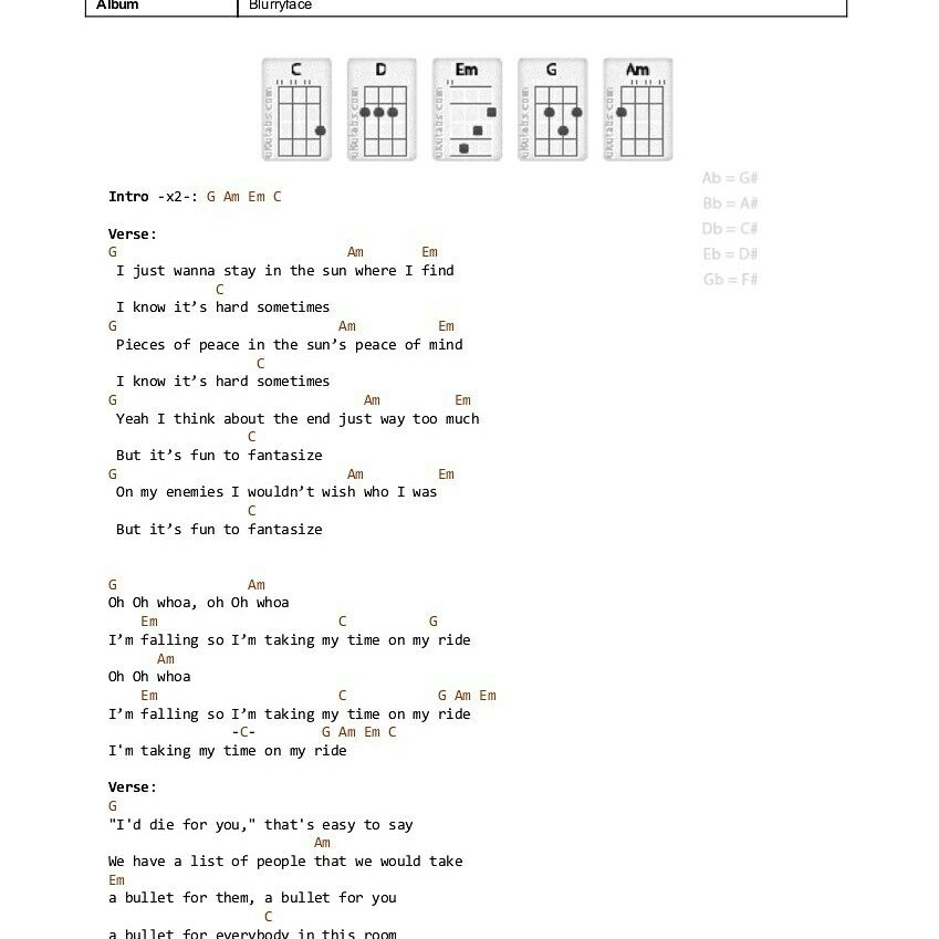 Free Ukulele Sheet Music Ride Twenty One Pilots Keller Tx Music
