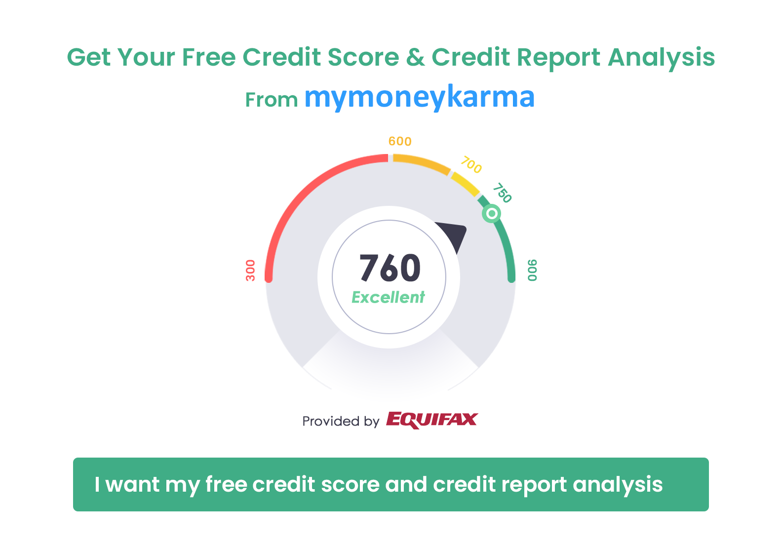 Credit Score For Home Loan Home Loan Eligibility In 2020 Today Gold Rate Gold Rate Credit Card Statement