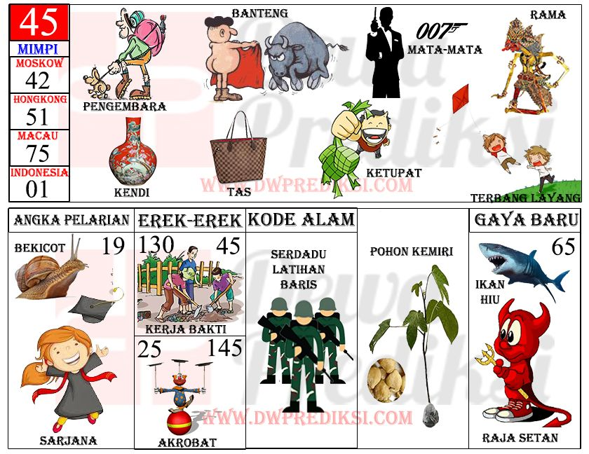 7000+ Gambar Erek Erek 45 Gratis - Infobaru