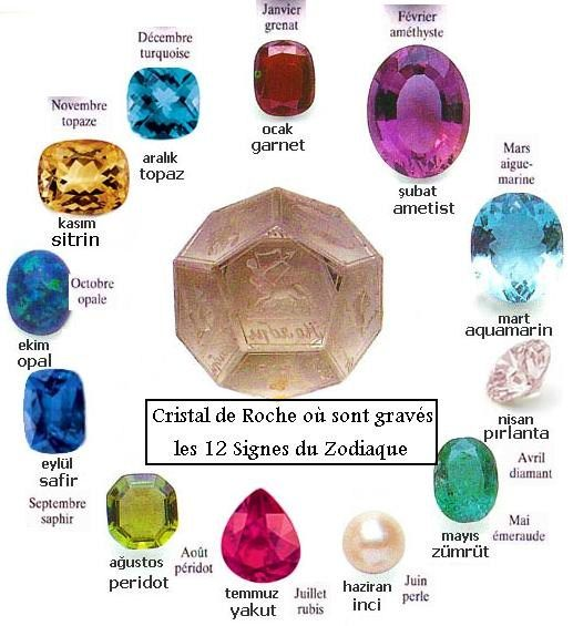 Pierres Pr 233 Cieuses Gemstones Stone Jewelry