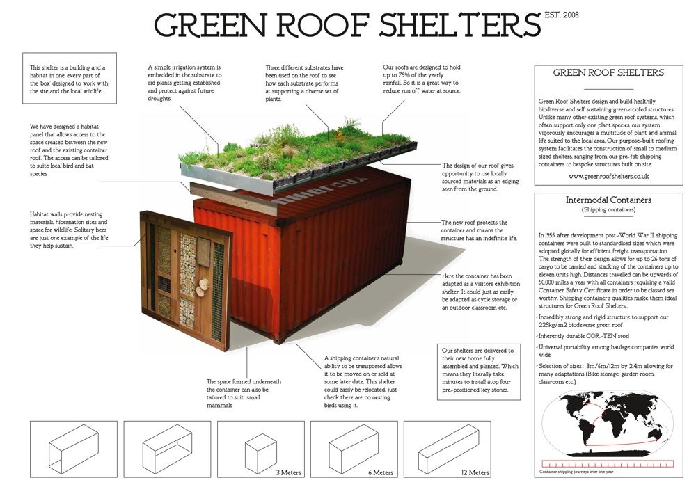 Shipping Container Grass Roof How To Grass Roof Green Roof Shipping Container