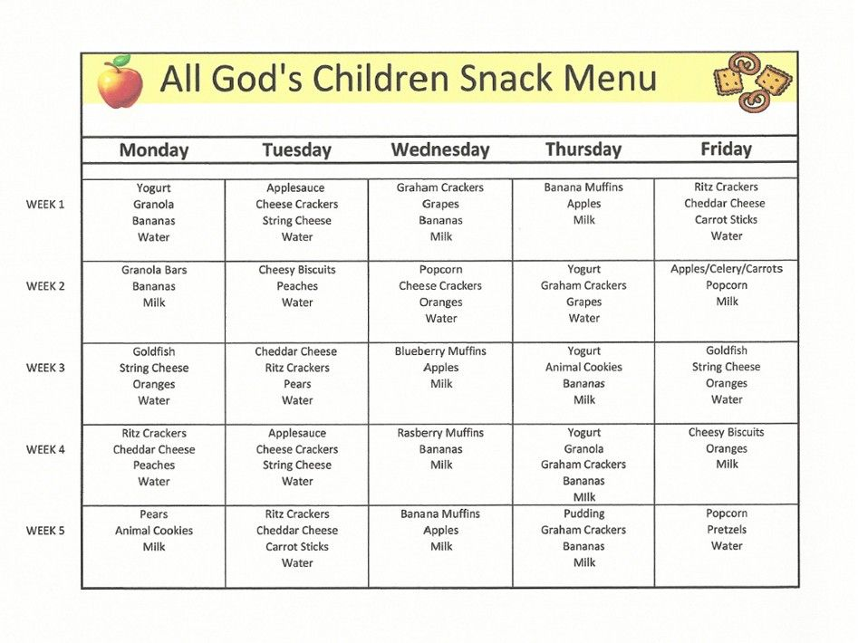 Daycare Lunch Menu | Preschool Lunch Menu | Lansdale Day Care ...